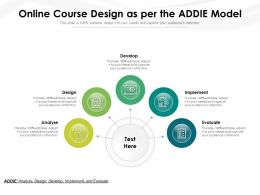 Online Course Design As Per The ADDIE Model