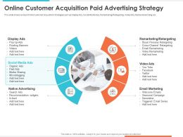 Online Customer Acquisition Paid Advertising Strategy Native Advertising Ppt Powerpoint Tips