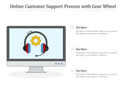 Online Customer Support Process With Gear Wheel