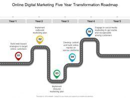 Online Digital Marketing Five Year Transformation Roadmap