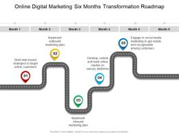 Online Digital Marketing Six Months Transformation Roadmap