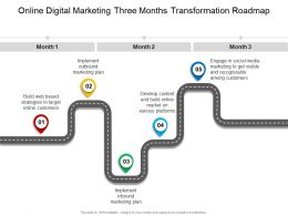 Online Digital Marketing Three Months Transformation Roadmap