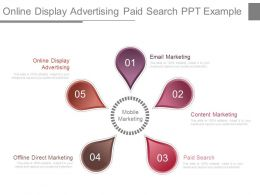 Online Display Advertising Paid Search Ppt Example