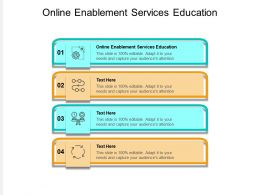 Online Enablement Services Education Ppt Powerpoint Presentation Model Portrait Cpb