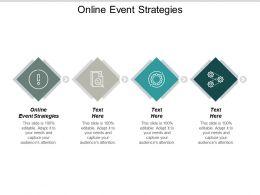 Online Event Strategies Ppt Powerpoint Presentation Model Design Inspiration Cpb