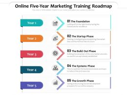 Online Five Year Marketing Training Roadmap