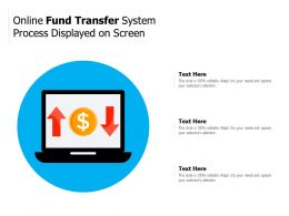Online Fund Transfer System Process Displayed On Screen