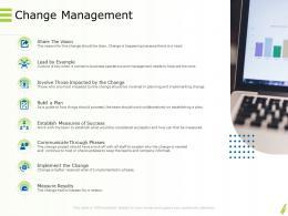 Online Goods Services Change Management Plan Ppt Powerpoint Download