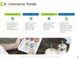 Online Goods Services E Commerce Trends Sales Ppt Powerpoint Presentation Templates