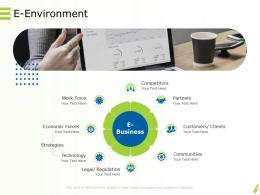 Online Goods Services E Environment Economic Ppt Powerpoint Presentation Gallery Grid