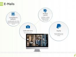 Online Goods Services E Malls Product Ppt Powerpoint Presentation Pictures Introduction