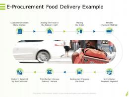 Online Goods Services E Procurement Food Delivery Example Browses Ppt Powerpoint Inspiration