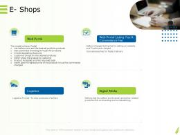 Online Goods Services E Shops Price Ppt Powerpoint Presentation Infographics Inspiration