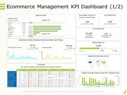 Online Goods Services Ecommerce Management KPI Dashboard Expenses Ppt Powerpoint Icon