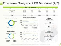 Online Goods Services Ecommerce Management KPI Dashboard Revenue Ppt Powerpoint Examples