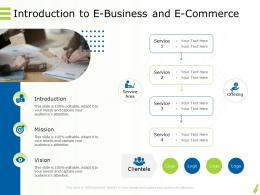 Online Goods Services Introduction To E Business E Commerce Ppt Graphics