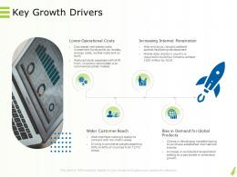 Online Goods Services Key Growth Drivers Commercial Ppt Powerpoint Professional