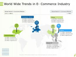 Online Goods Services World Wide Trends In E Commerce Industry Internet Ppt Powerpoint File