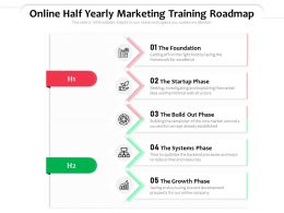 Online Half Yearly Marketing Training Roadmap