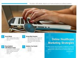 Online Healthcare Marketing Strategies