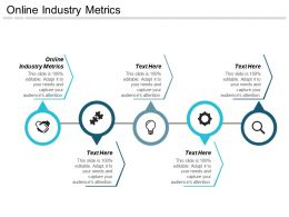 Online Industry Metrics Ppt Powerpoint Presentation Outline Outfit Cpb