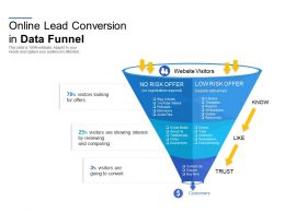 Online Lead Conversion In Data Funnel
