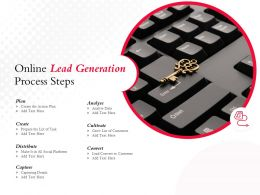 Online Lead Generation Process Steps