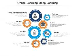 Online Learning Deep Learning Ppt Powerpoint Presentation Professional Background Cpb
