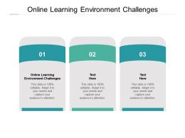 Online Learning Environment Challenges Ppt Powerpoint Presentation Model Ideas Cpb