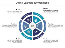 Online Learning Environments Ppt Powerpoint Presentation Icon Smartart Cpb
