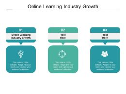 Online Learning Industry Growth Ppt Powerpoint Presentation Design Ideas Cpb
