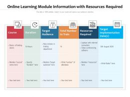 Online Learning Module Information With Resources Required