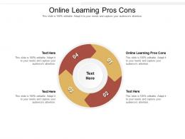 Online Learning Pros Cons Ppt Powerpoint Presentation File Show Cpb
