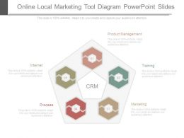 Online Local Marketing Tool Diagram Powerpoint Slides
