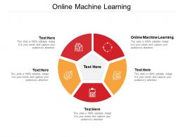 Online Machine Learning Ppt Powerpoint Presentation Icon Graphics Cpb