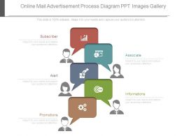 Online Mail Advertisement Process Diagram Ppt Images Gallery