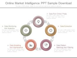 Online Market Intelligence Ppt Sample Download