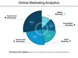 Online Marketing Analytics Ppt Design Templates