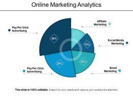 online_marketing_analytics_ppt_design_templates_Slide01