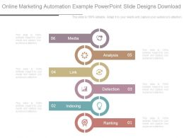 Online Marketing Automation Example Powerpoint Slide Designs Download