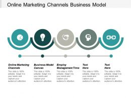 Online Marketing Channels Business Model Canvas Employee Management Time Cpb