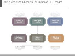 Online Marketing Channels For Business Ppt Images