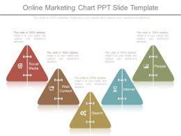 Online Marketing Chart Ppt Slide Template