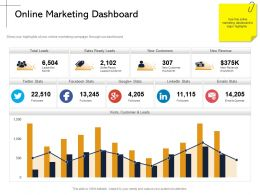 Online Marketing Dashboard Google Stats Ppt Powerpoint Presentation Infographic Template Outfit