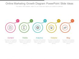 Online Marketing Growth Diagram Powerpoint Slide Ideas