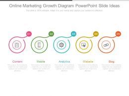 Online Marketing Growth Diagram Powerpoint Slide Ideas