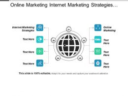 Online Marketing Internet Marketing Strategies Management Development Training Cpb