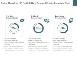 Online Marketing Kpi For Soft Hard Bounced Emails Complaint Rate Ppt Slide