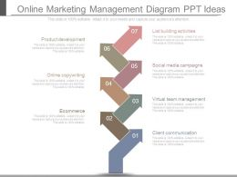 Online Marketing Management Diagram Ppt Ideas