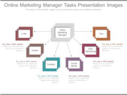 Online Marketing Manager Tasks Presentation Images
